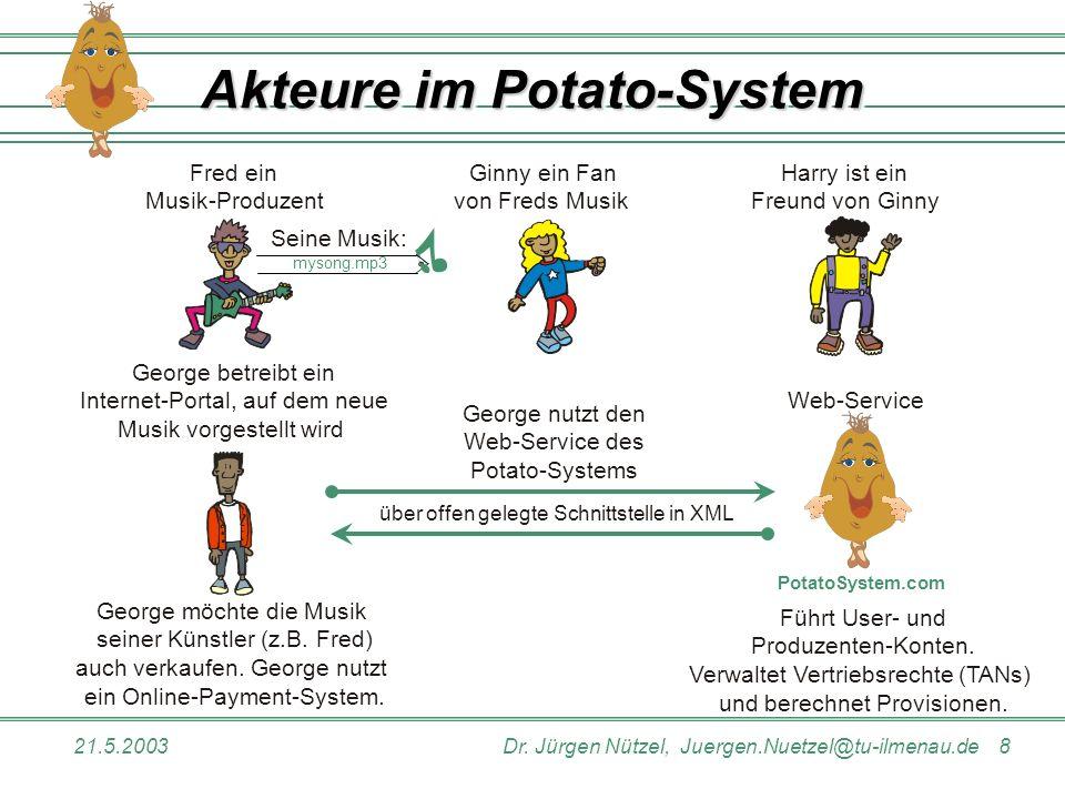 21.5.2003Dr. Jürgen Nützel, Juergen.Nuetzel@tu-ilmenau.de 8 Akteure im Potato-System George betreibt ein Internet-Portal, auf dem neue Musik vorgestel