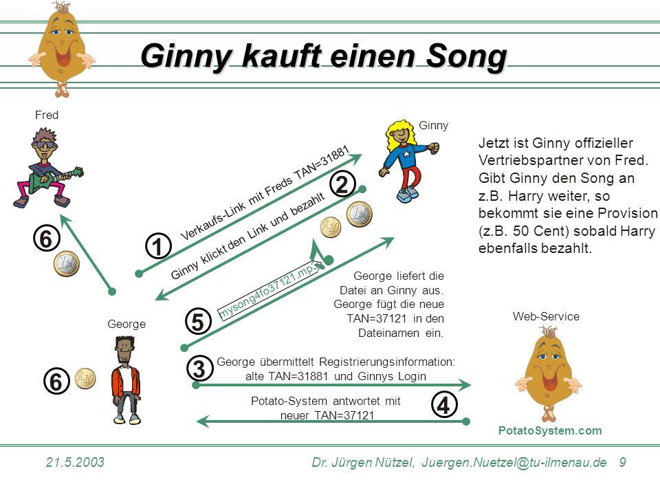 21.5.2003Dr. Jürgen Nützel, Juergen.Nuetzel@tu-ilmenau.de 9 Ginny kauft einen Song PotatoSystem.com Web-Service George übermittelt Registrierungsinfor