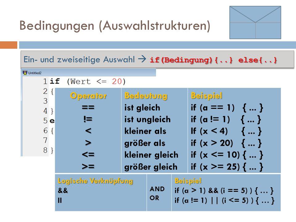 Bedingungen (Auswahlstrukturen) if(Bedingung){..} else{..} Ein- und zweiseitige Auswahl if(Bedingung){..} else{..} Operator==!=<><=>=Bedeutung ist gle