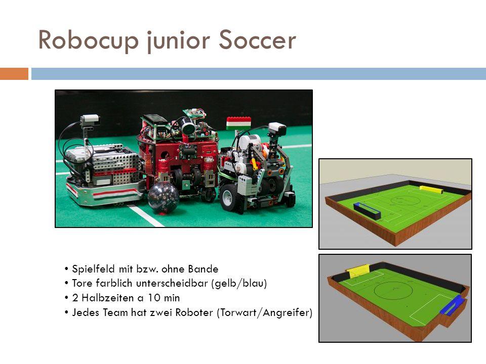 Robocup junior Soccer Spielfeld mit bzw. ohne Bande Tore farblich unterscheidbar (gelb/blau) 2 Halbzeiten a 10 min Jedes Team hat zwei Roboter (Torwar
