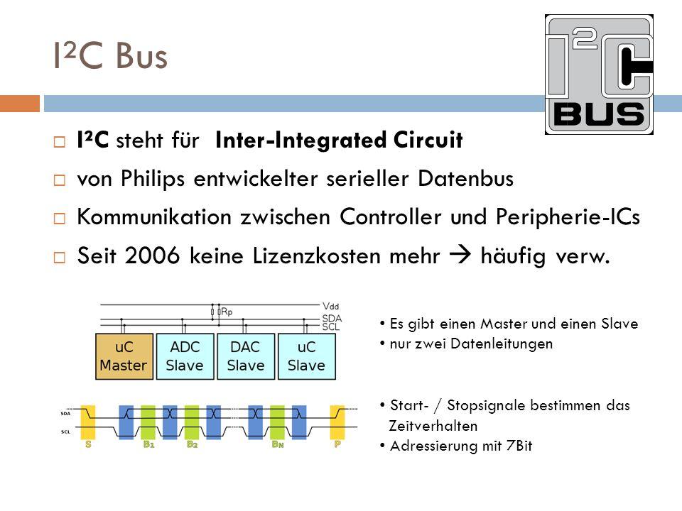 I²C Bus I²C steht für Inter-Integrated Circuit von Philips entwickelter serieller Datenbus Kommunikation zwischen Controller und Peripherie-ICs Seit 2