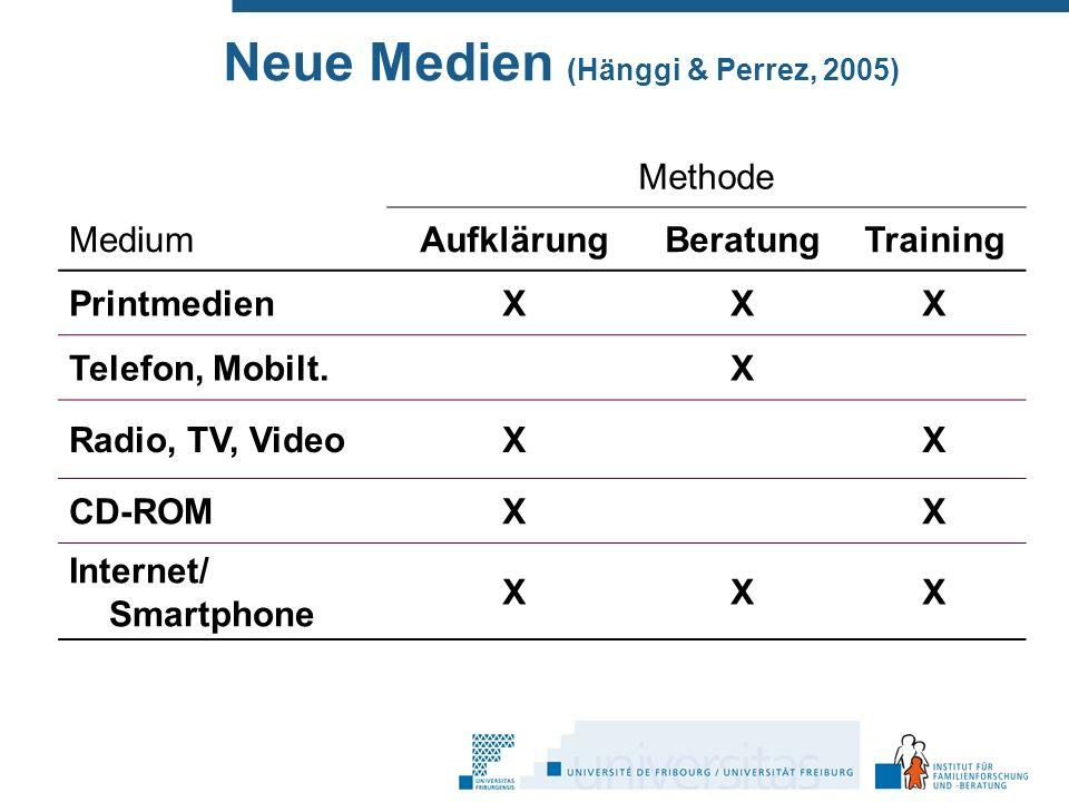 Neue Medien (Hänggi & Perrez, 2005) Methode MediumAufklärungBeratungTraining PrintmedienXXX Telefon, Mobilt.X Radio, TV, VideoXX CD-ROMXX Internet/ Smartphone XXX