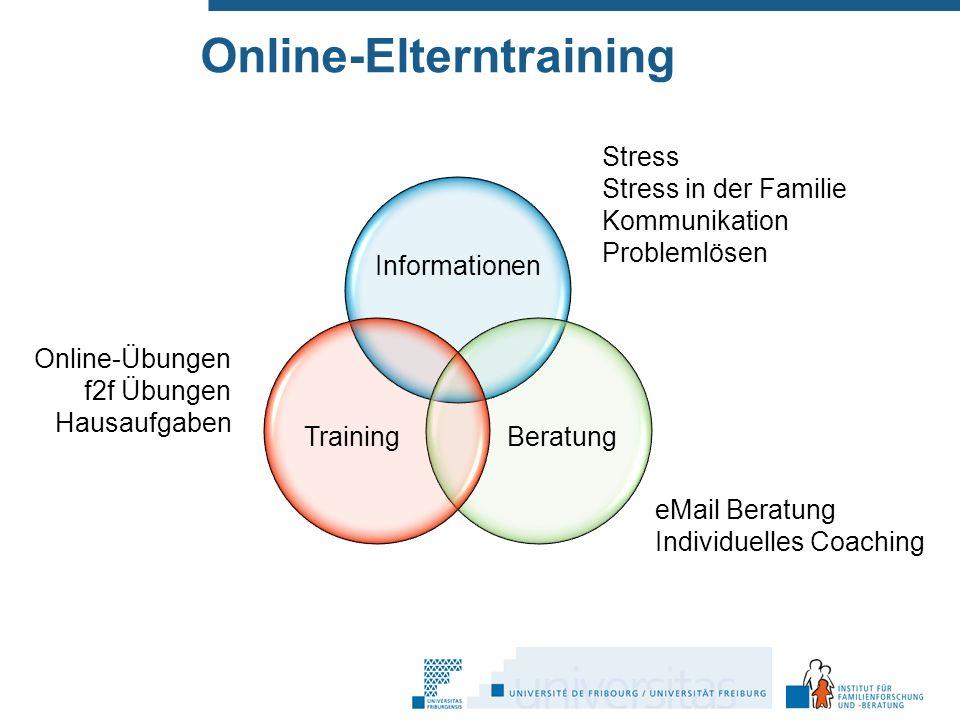 Online-Elterntraining Stress Stress in der Familie Kommunikation Problemlösen Online-Übungen f2f Übungen Hausaufgaben eMail Beratung Individuelles Coaching