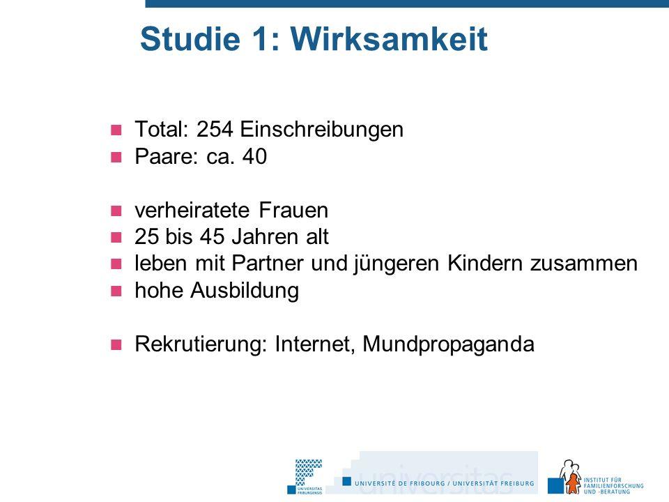 Studie 1: Wirksamkeit Total: 254 Einschreibungen Paare: ca.