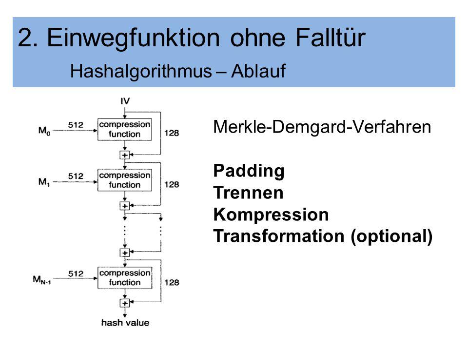 2. Einwegfunktion ohne Falltür Hashalgorithmus – Ablauf Merkle-Demgard-Verfahren Padding Trennen Kompression Transformation (optional)