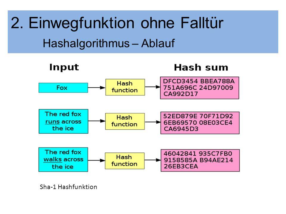 2. Einwegfunktion ohne Falltür Hashalgorithmus – Ablauf Sha-1 Hashfunktion
