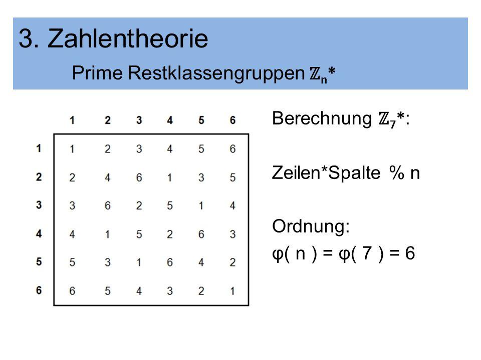 Berechnung 7 * : Zeilen*Spalte % n Ordnung: φ( n ) = φ( 7 ) = 6 3. Zahlentheorie Prime Restklassengruppen n *