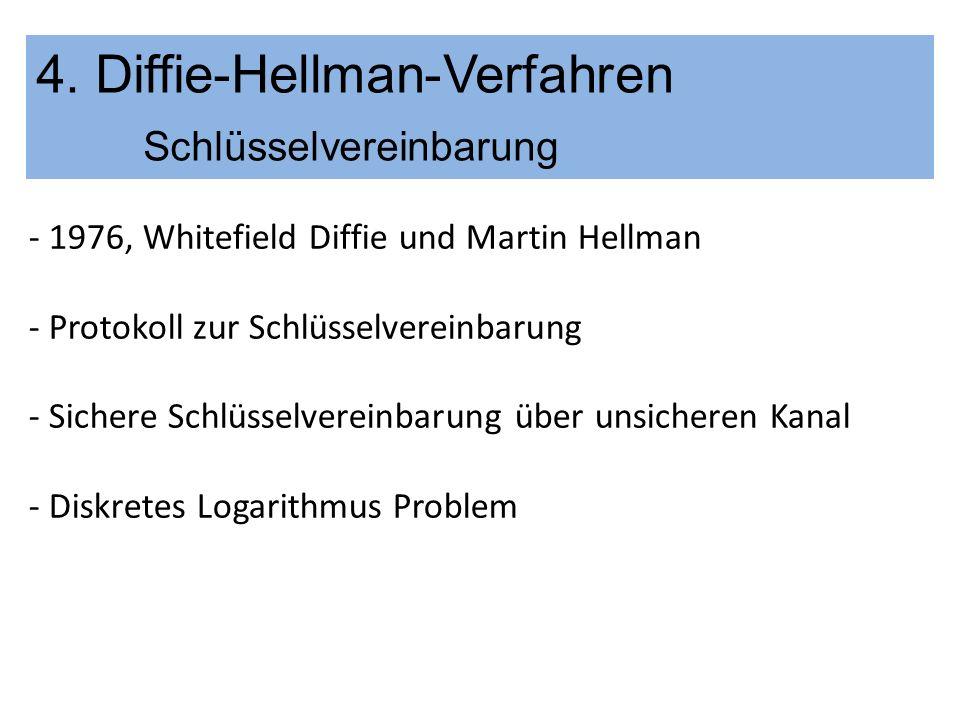 - 1976, Whitefield Diffie und Martin Hellman - Protokoll zur Schlüsselvereinbarung - Sichere Schlüsselvereinbarung über unsicheren Kanal - Diskretes L