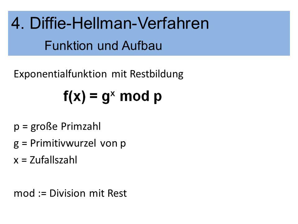 p = große Primzahl g = Primitivwurzel von p x = Zufallszahl mod := Division mit Rest 4. Diffie-Hellman-Verfahren Funktion und Aufbau Exponentialfunkti