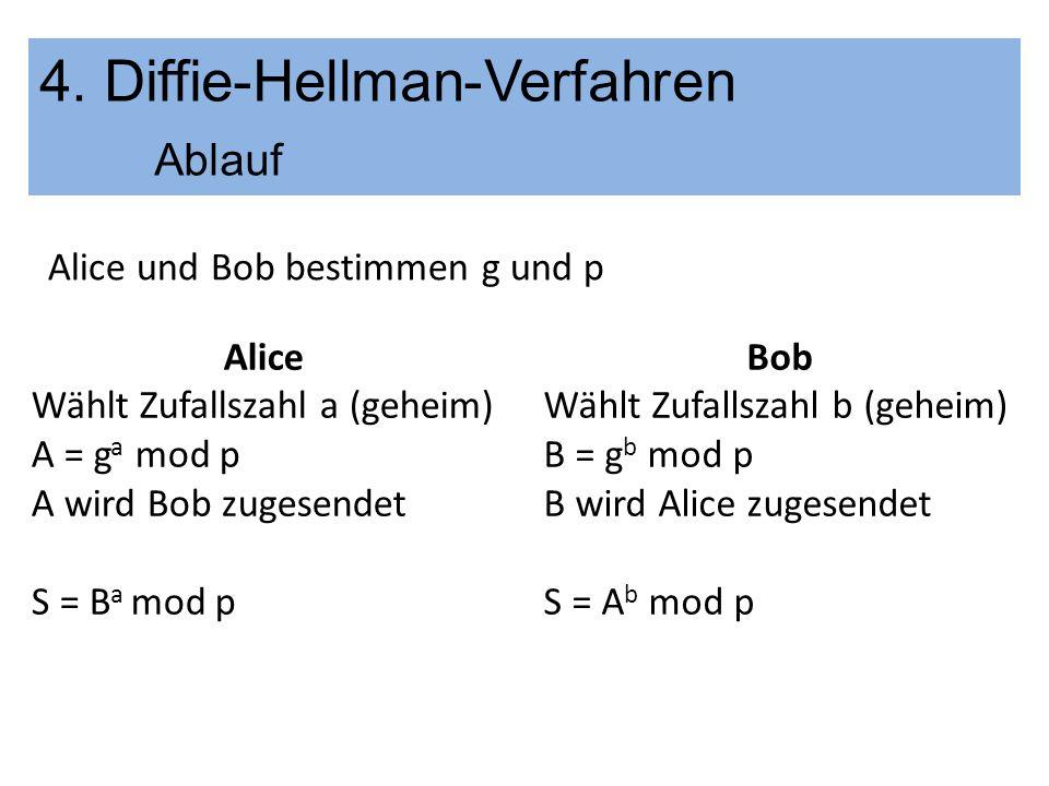Alice und Bob bestimmen g und p 4. Diffie-Hellman-Verfahren Ablauf Alice Wählt Zufallszahl a (geheim) A = g a mod p A wird Bob zugesendet S = B a mod