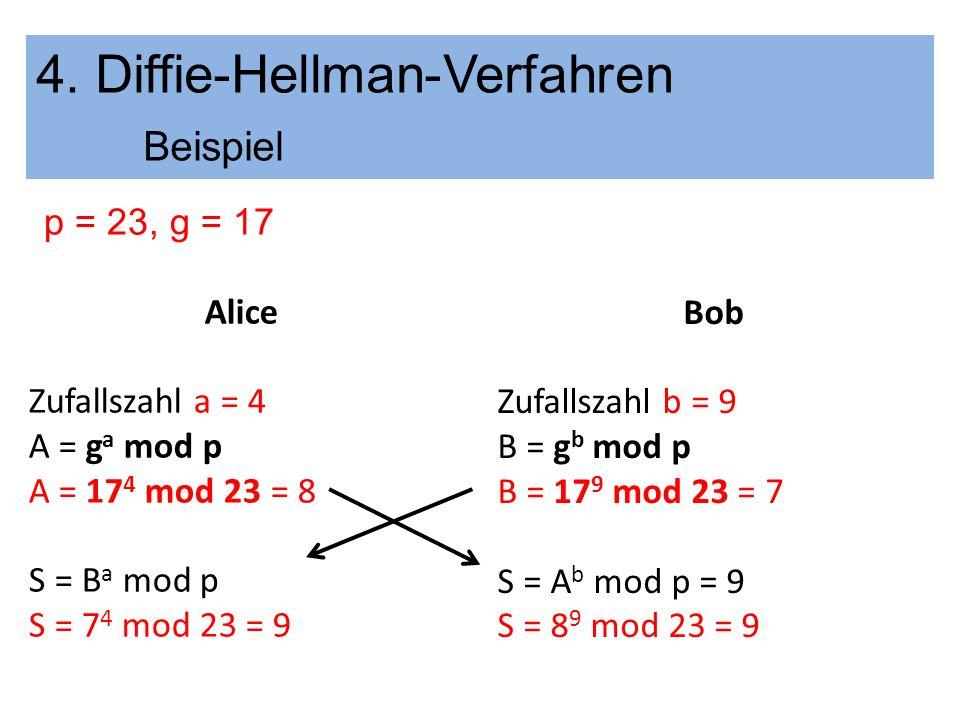 p = 23, g = 17 4. Diffie-Hellman-Verfahren Beispiel Alice Zufallszahl a = 4 A = g a mod p A = 17 4 mod 23 = 8 S = B a mod p S = 7 4 mod 23 = 9 Bob Zuf