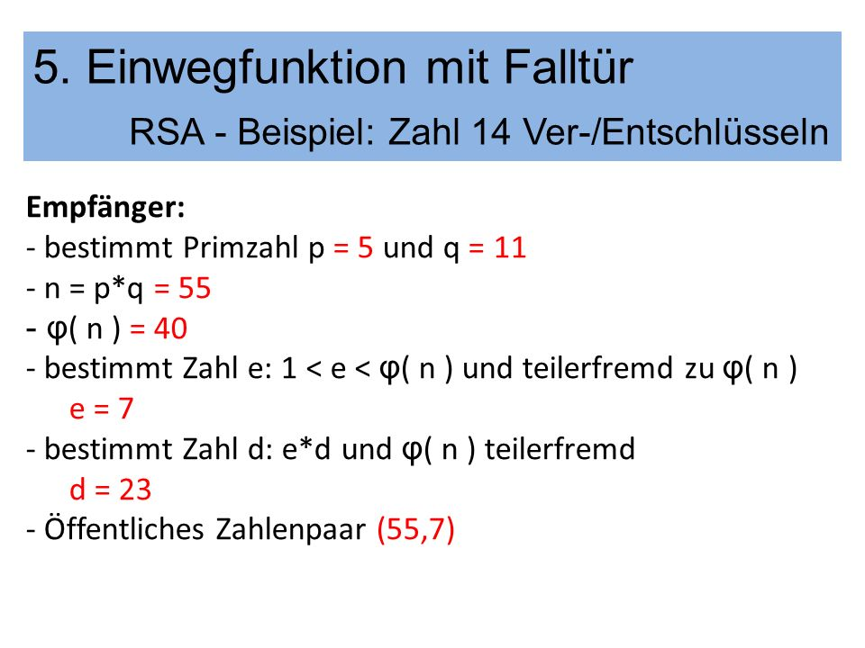 5. Einwegfunktion mit Falltür RSA - Beispiel: Zahl 14 Ver-/Entschlüsseln Empfänger: - bestimmt Primzahl p = 5 und q = 11 - n = p*q = 55 - φ ( n ) = 40