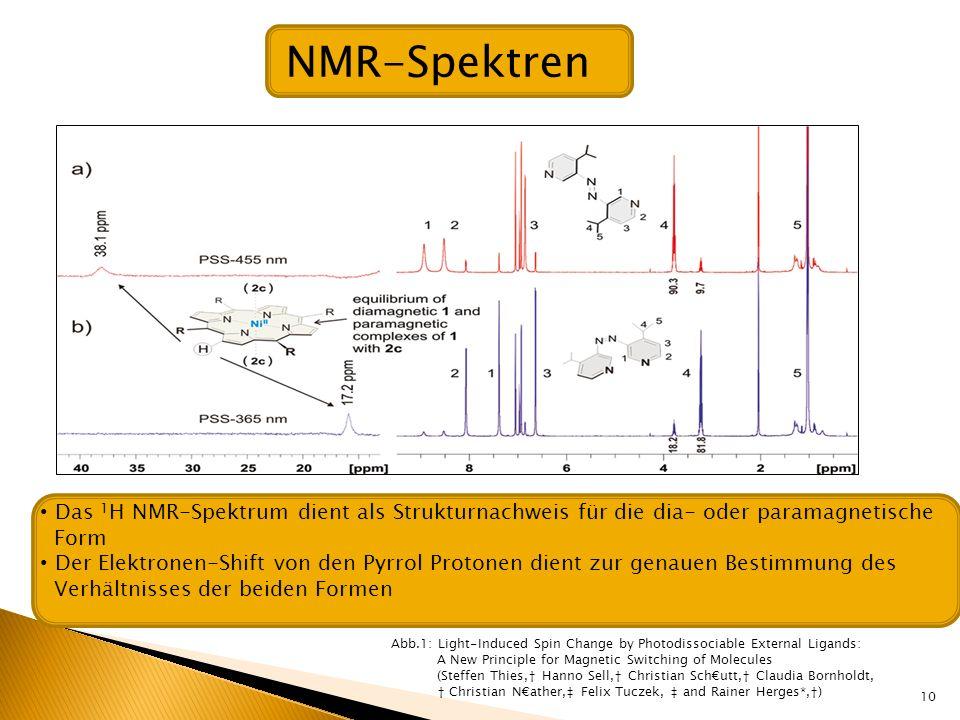10 NMR-Spektren Das 1 H NMR-Spektrum dient als Strukturnachweis für die dia- oder paramagnetische Form Der Elektronen-Shift von den Pyrrol Protonen di