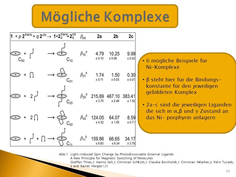 11 6 mögliche Beispiele für Ni-Komplexe β steht hier für die Bindungs- konstante für den jeweiligen gebildeten Komplex 2a-c sind die jeweiligen Ligand