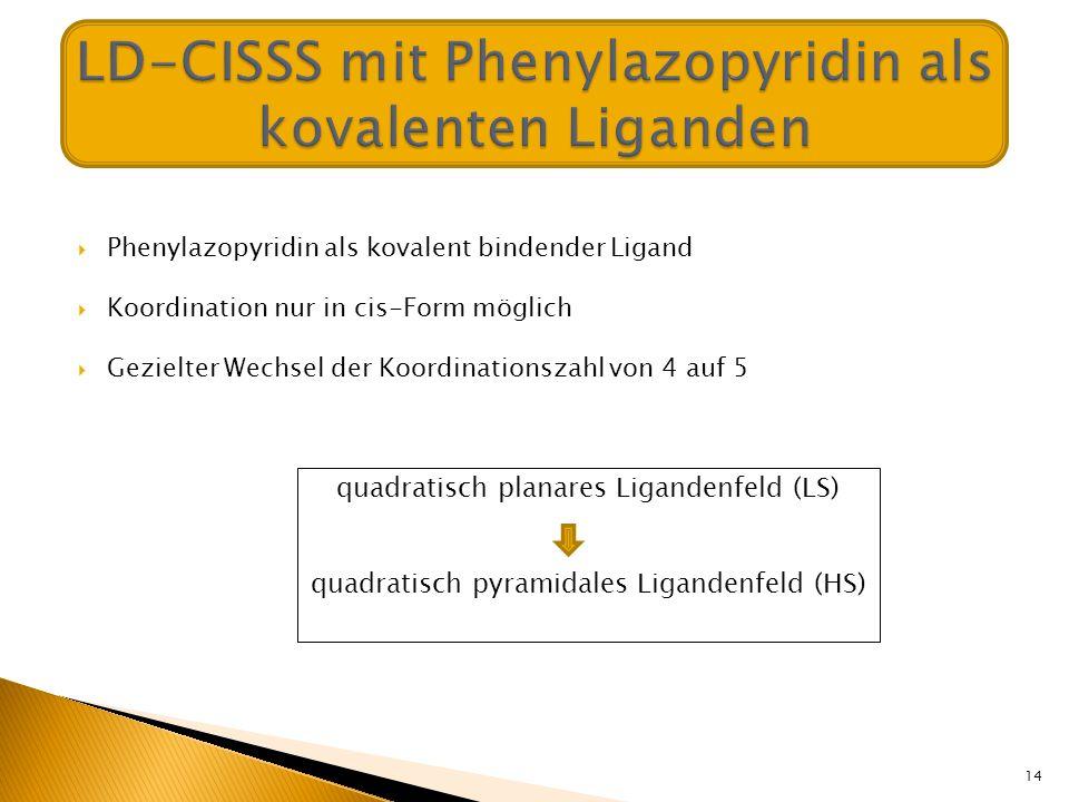 Phenylazopyridin als kovalent bindender Ligand Koordination nur in cis-Form möglich Gezielter Wechsel der Koordinationszahl von 4 auf 5 14 quadratisch