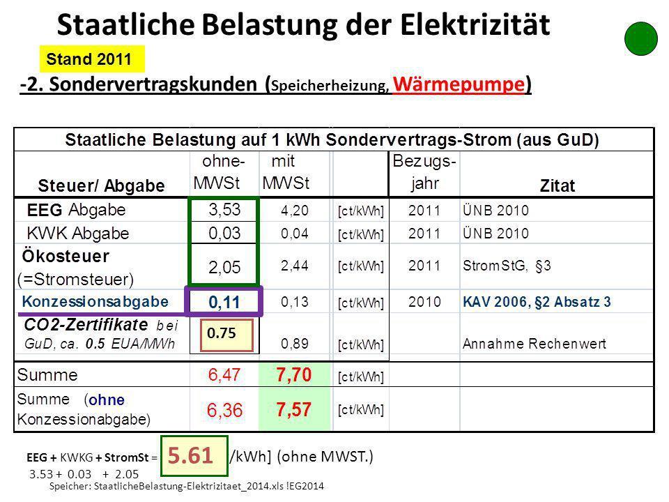-2. Sondervertragskunden ( Speicherheizung, Wärmepumpe) EEG + KWKG + StromSt = 5.61 [ct/kWh] (ohne MWST.) 3.53 + 0.03 + 2.05 0.75 5.61 Staatliche Bela