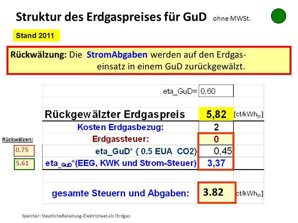 Rückwälzen: Struktur des Erdgaspreises für GuD ohne MWSt.