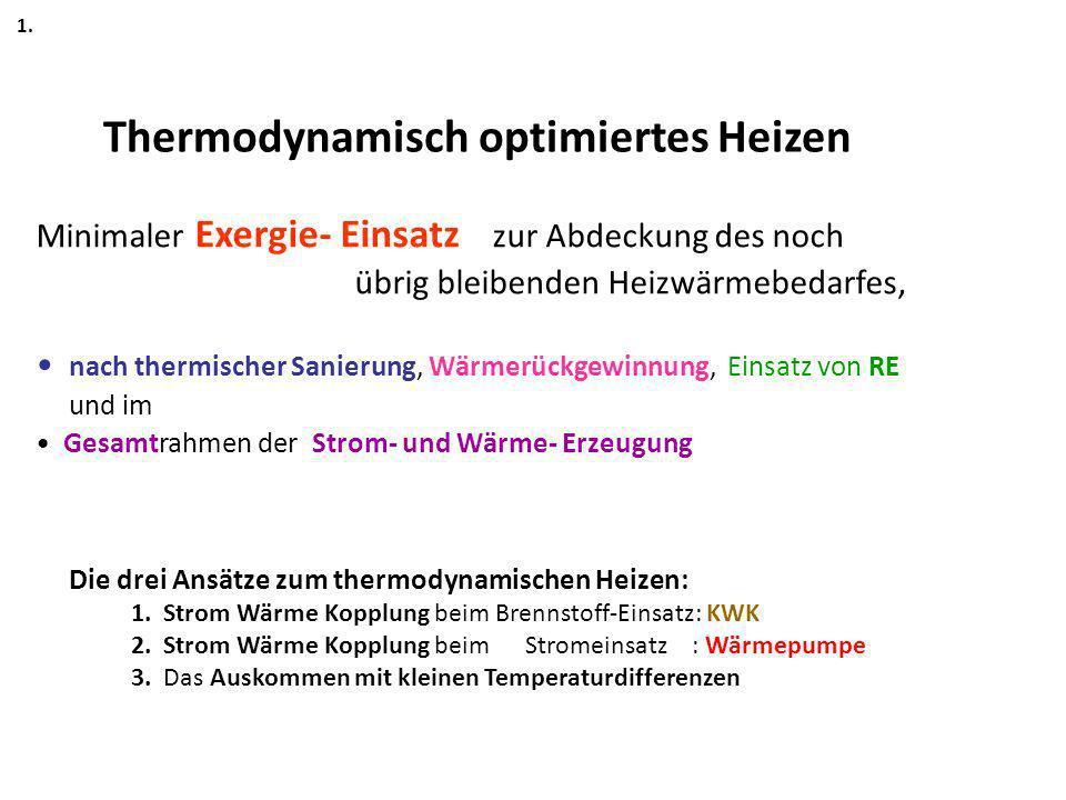 Thermodynamisch optimiertes Heizen 1. Minimaler Exergie- Einsatz zur Abdeckung des noch übrig bleibenden Heizwärmebedarfes, nach thermischer Sanierung