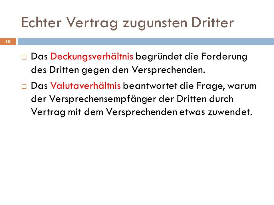Echter Vertrag zugunsten Dritter 10 Das Deckungsverhältnis begründet die Forderung des Dritten gegen den Versprechenden. Das Valutaverhältnis beantwor