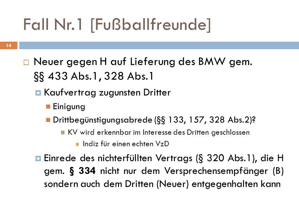 Fall Nr.1 [Fußballfreunde] 14 Neuer gegen H auf Lieferung des BMW gem. §§ 433 Abs.1, 328 Abs.1 Kaufvertrag zugunsten Dritter Einigung Drittbegünstigun