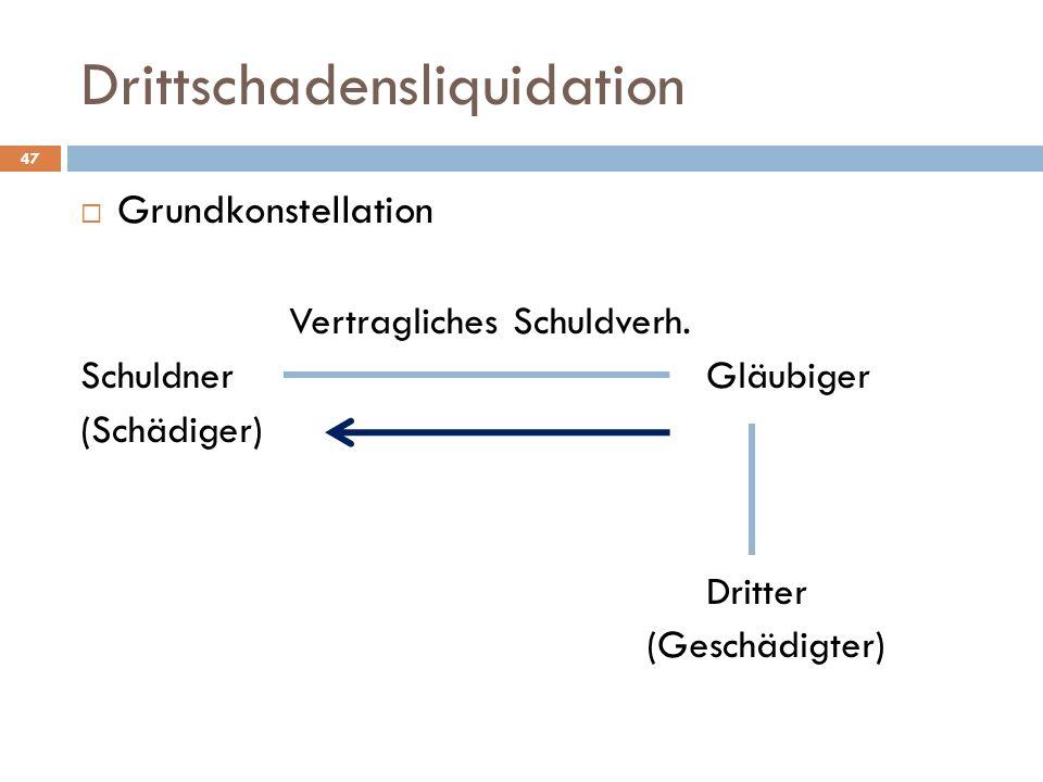 Drittschadensliquidation 47 Grundkonstellation Vertragliches Schuldverh. SchuldnerGläubiger (Schädiger) Dritter (Geschädigter)