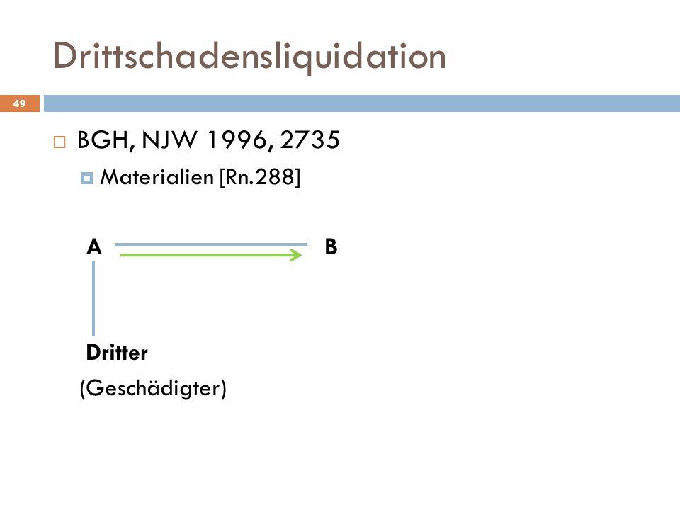 Drittschadensliquidation 49 BGH, NJW 1996, 2735 Materialien [Rn.288] AB Dritter (Geschädigter)