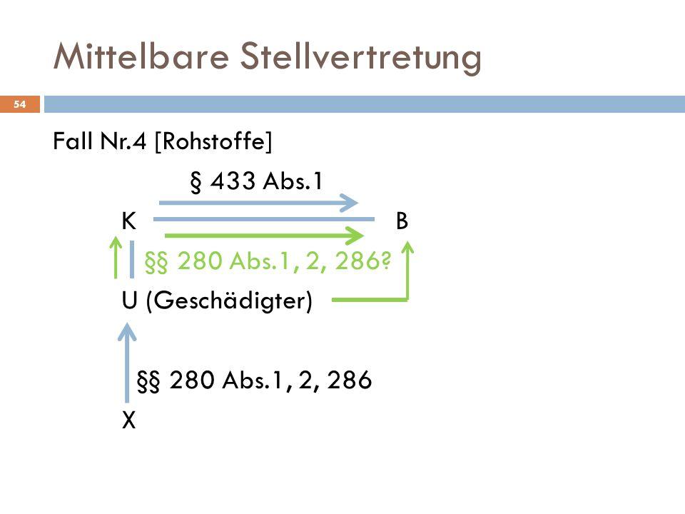 Mittelbare Stellvertretung 54 Fall Nr.4 [Rohstoffe] § 433 Abs.1 KB §§ 280 Abs.1, 2, 286? U (Geschädigter) §§ 280 Abs.1, 2, 286 X