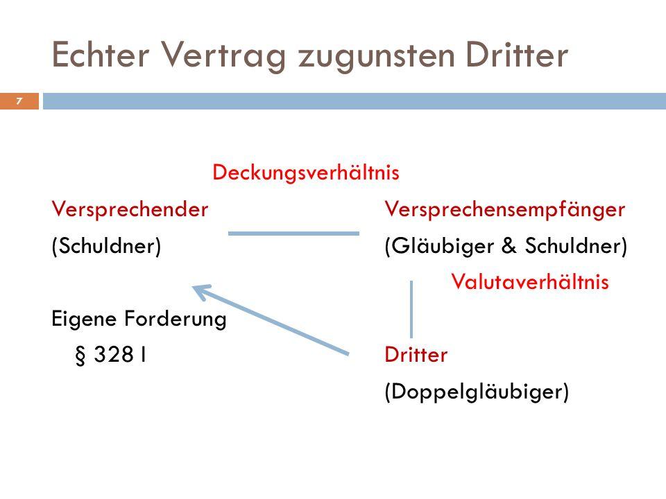 Obligatorische Gefahrentlastung 58 Fall Nr.