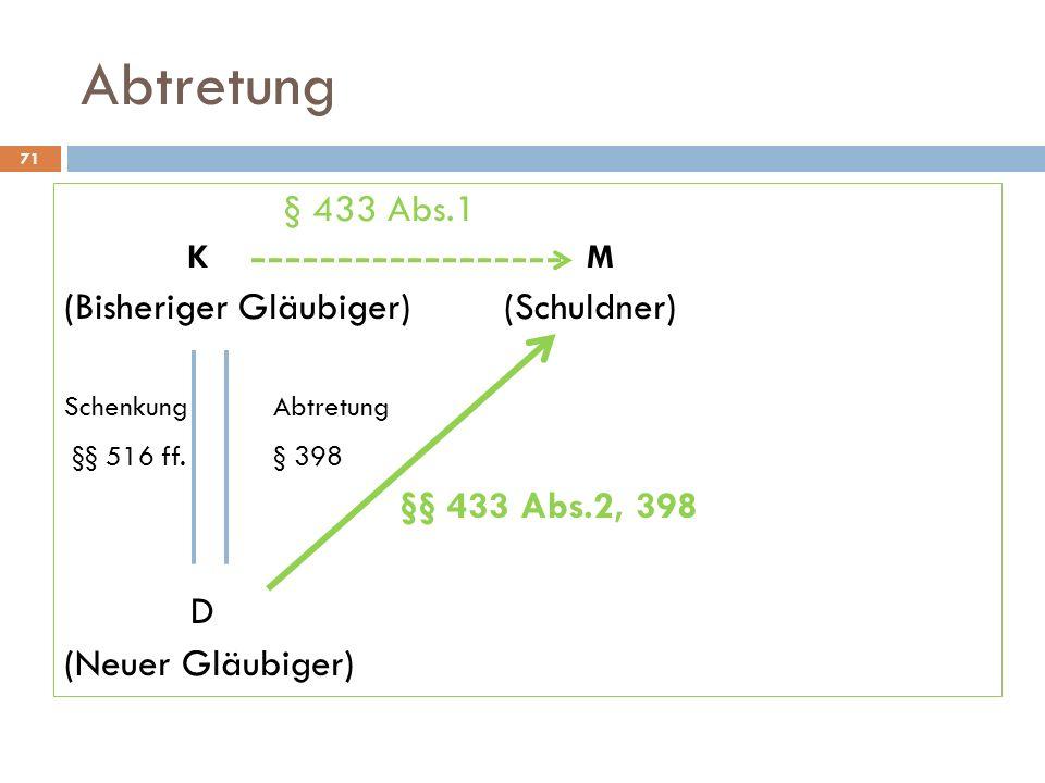 Abtretung 71 § 433 Abs.1 KM (Bisheriger Gläubiger) (Schuldner) Schenkung Abtretung §§ 516 ff.§ 398 §§ 433 Abs.2, 398 D (Neuer Gläubiger)
