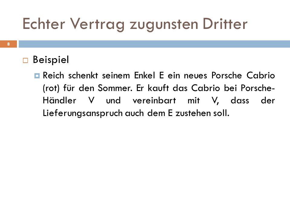Echter Vertrag zugunsten Dritter 8 Beispiel Reich schenkt seinem Enkel E ein neues Porsche Cabrio (rot) für den Sommer. Er kauft das Cabrio bei Porsch