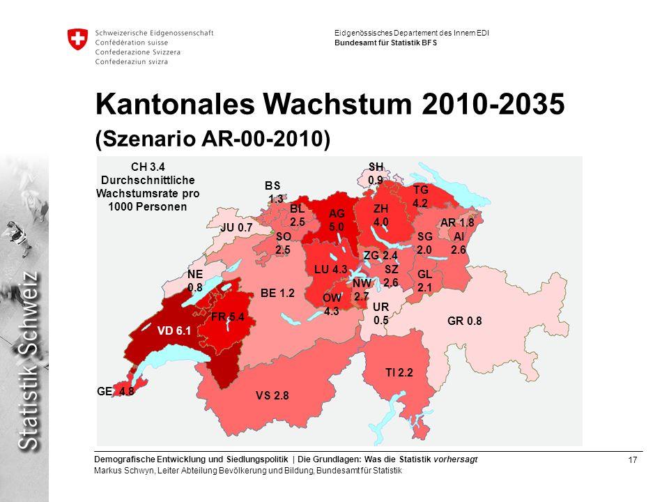 17 Demografische Entwicklung und Siedlungspolitik | Die Grundlagen: Was die Statistik vorhersagt Markus Schwyn, Leiter Abteilung Bevölkerung und Bildung, Bundesamt für Statistik Eidgenössisches Departement des Innern EDI Bundesamt für Statistik BFS Kantonales Wachstum 2010-2035 (Szenario AR-00-2010) VD 6.1 VS 2.8 TI 2.2 GR 0.8 BE 1.2 FR 5.4 NE 0.8 LU 4.3 AG 5.0 GE 4.8 JU 0.7 BL 2.5 SO 2.5 ZH 4.0 TG 4.2 SG 2.0 AI 2.6 AR 1.8 OW 4.3 NW 2.7 UR 0.5 SZ 2.6 ZG 2.4 GL 2.1 BS 1.3 SH 0.9 CH 3.4 Durchschnittliche Wachstumsrate pro 1000 Personen