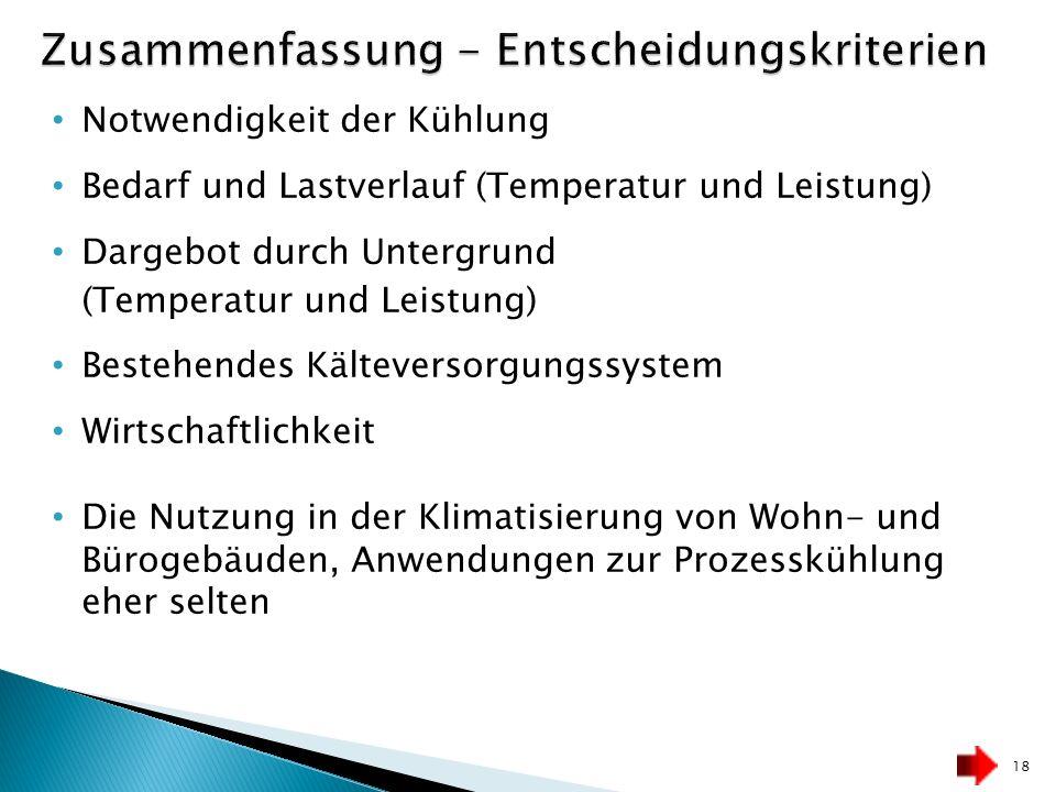Notwendigkeit der Kühlung Bedarf und Lastverlauf (Temperatur und Leistung) Dargebot durch Untergrund (Temperatur und Leistung) Bestehendes Kälteversor