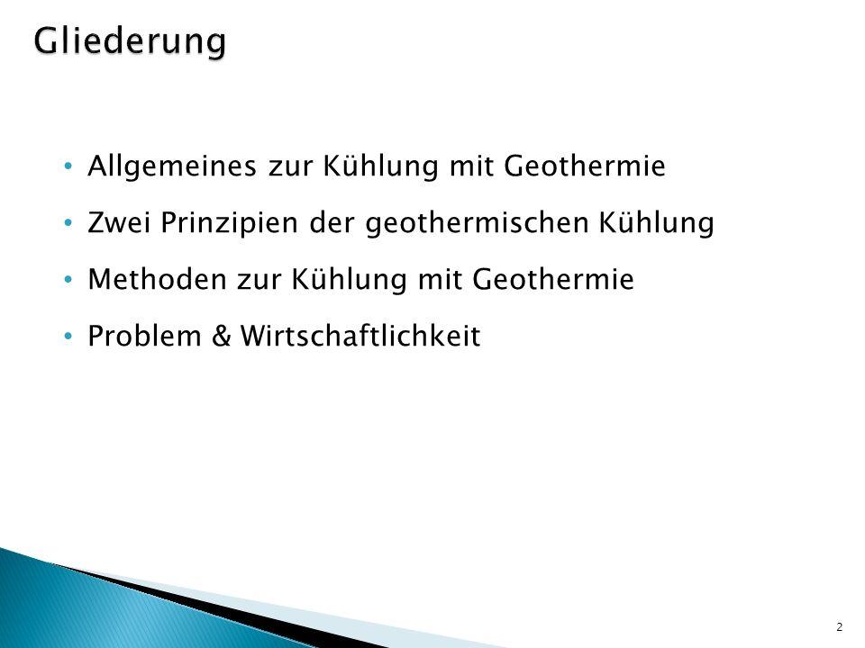 13 Quelle: In Anlehnung an vnai.ch Kühlraum Umgebung