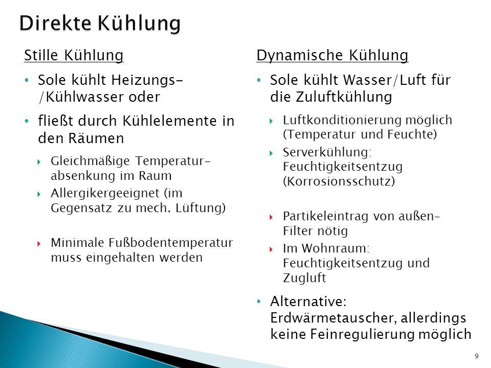 Kreisverwaltung des hessischen Vogelsbergkreises Direkte Wasserkühlung (SideCooler) Kühlleistung: 8 / 16 kW Raumtemperaur: 22 °C Bohrtiefe: 90 m Erdreichtemperatur: 14 °C VL: 12-14°C / RL: 20-25°C FreeCooler im Winter (<11°C) Quelle: http://danes.de/images/weblog/ weblog_image001.png 10