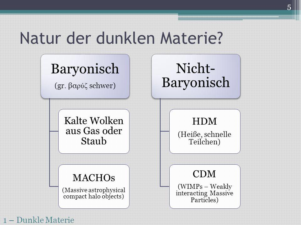 Zusammenfassung 5 – Ausklang 26 Dunkle Materie konnte bislang noch nicht beobachtet werden Detektordesign ist vielversprechend Modellierte WIMP m/σ Bereiche bald großflächig abgedeckt