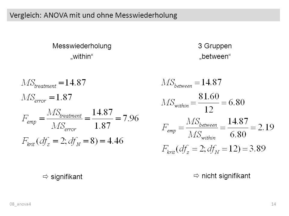 Vergleich: ANOVA mit und ohne Messwiederholung 08_anova414 signifikant nicht signifikant Messwiederholung within 3 Gruppen between