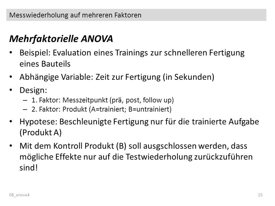 Messwiederholung auf mehreren Faktoren 08_anova425 Mehrfaktorielle ANOVA Beispiel: Evaluation eines Trainings zur schnelleren Fertigung eines Bauteils