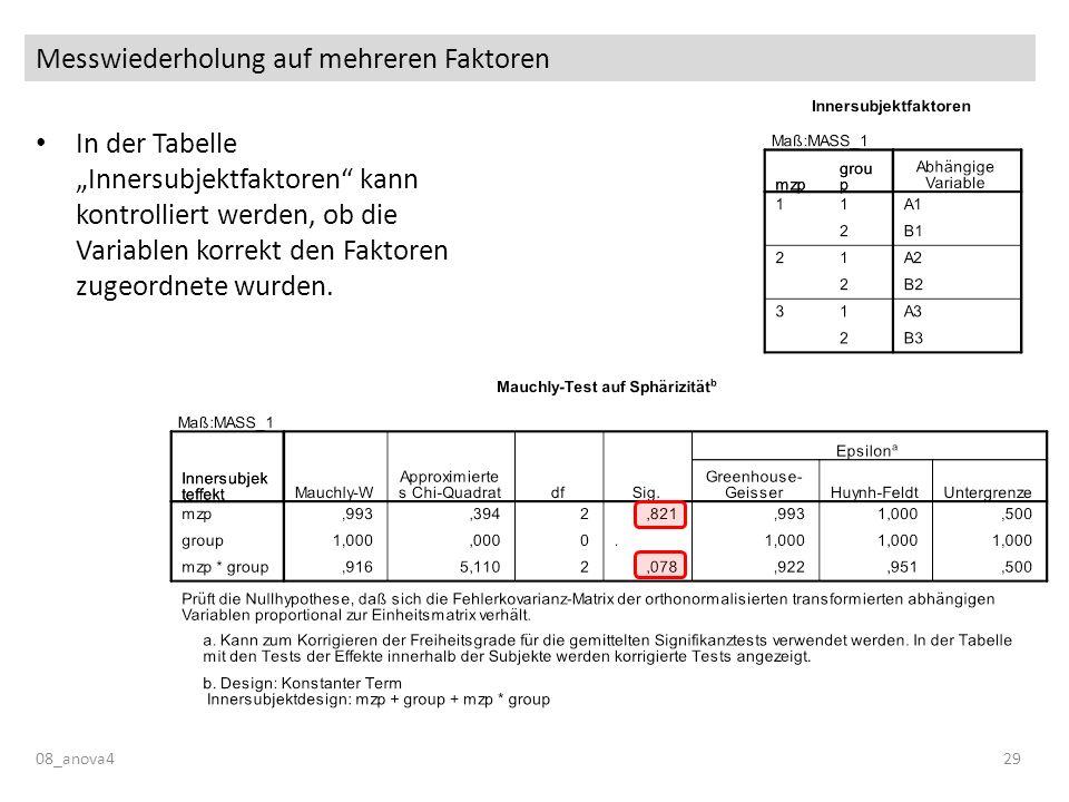 Messwiederholung auf mehreren Faktoren 08_anova429 In der Tabelle Innersubjektfaktoren kann kontrolliert werden, ob die Variablen korrekt den Faktoren zugeordnete wurden.
