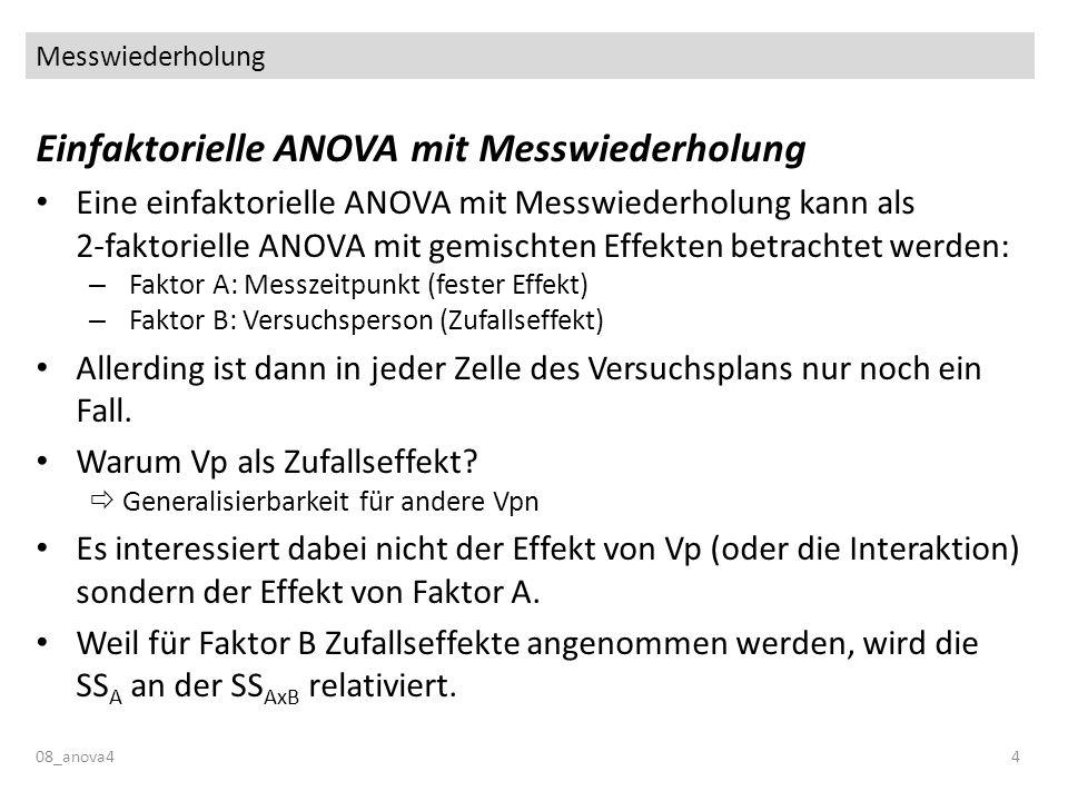 Messwiederholung auf mehreren Faktoren 08_anova425 Mehrfaktorielle ANOVA Beispiel: Evaluation eines Trainings zur schnelleren Fertigung eines Bauteils Abhängige Variable: Zeit zur Fertigung (in Sekunden) Design: – 1.