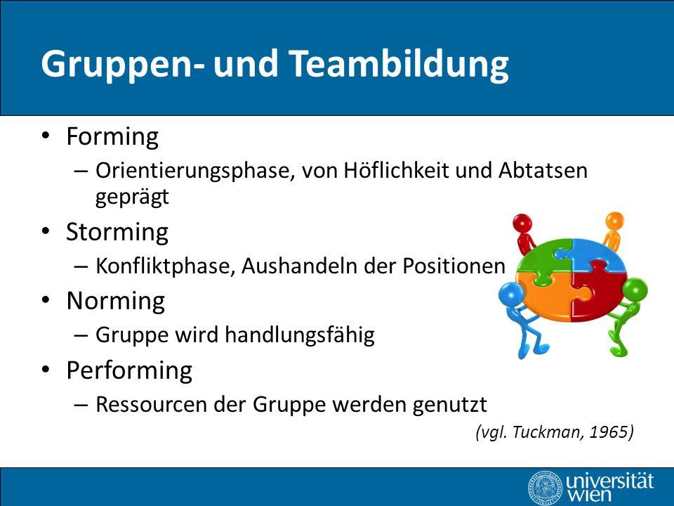 Gruppen- und Teambildung Forming – Orientierungsphase, von Höflichkeit und Abtatsen geprägt Storming – Konfliktphase, Aushandeln der Positionen Norming – Gruppe wird handlungsfähig Performing – Ressourcen der Gruppe werden genutzt (vgl.