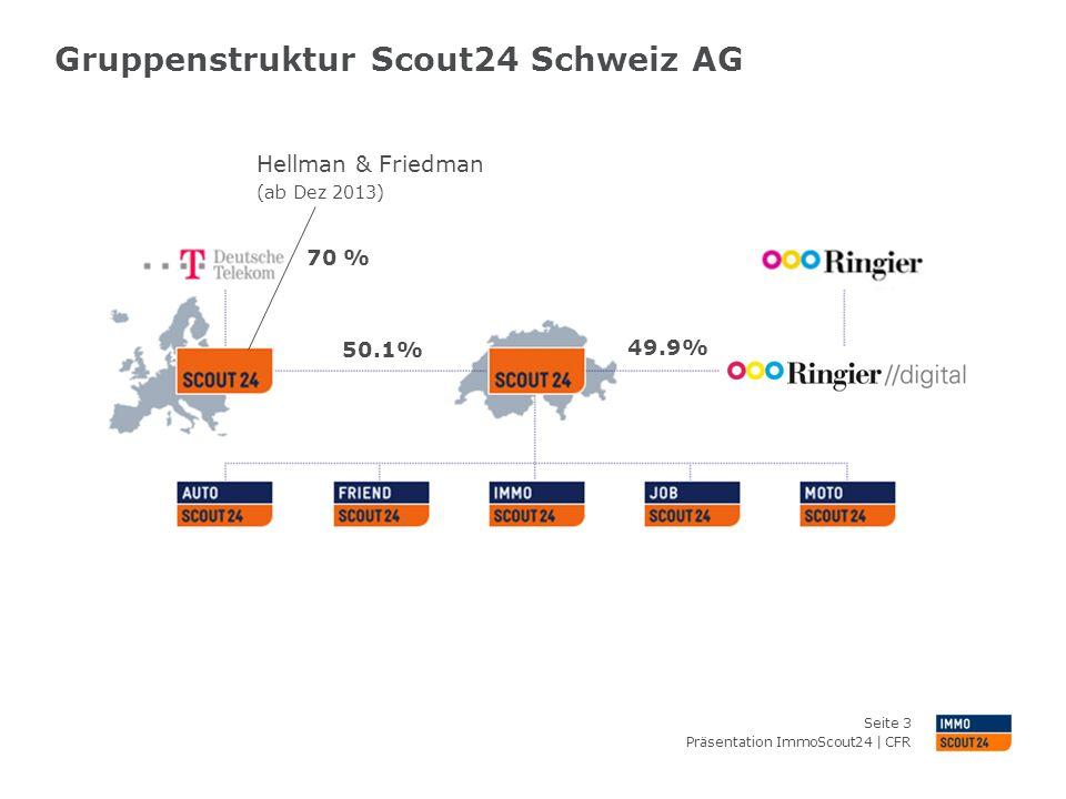 Gruppenstruktur Scout24 Schweiz AG Präsentation ImmoScout24 | CFR Seite 3 50.1% 49.9% 70 % Hellman & Friedman (ab Dez 2013)