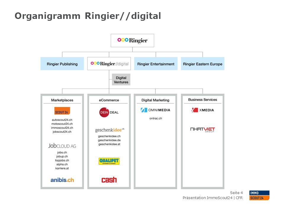 Organigramm Ringier//digital Präsentation ImmoScout24 | CFR Seite 4
