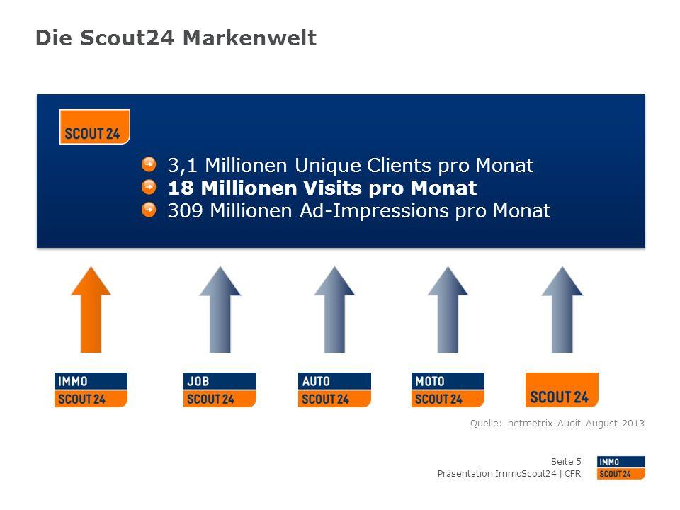 Die Scout24 Markenwelt Präsentation ImmoScout24 | CFR Seite 5 3,1 Millionen Unique Clients pro Monat 18 Millionen Visits pro Monat 309 Millionen Ad-Im