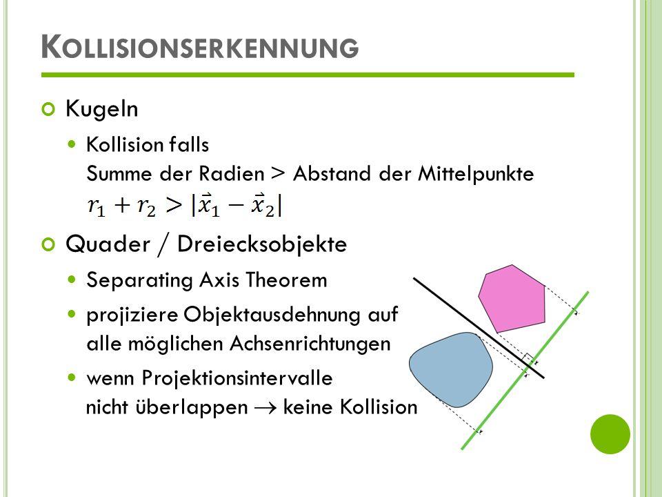 K OLLISIONSERKENNUNG N Objekte Paare Objekte mit vielen Dreiecken viele Rechenoperationen/Abfragen Bounding Volumes einfache Hüllkörper nähern komplexe Formen an Kugeln Quader (Bounding Box, Oriented Bounding Box) Kapseln (Zylinder mit angeflanschten Halbkugeln) Space Partitioning (Octree) finde wahrscheinliche Kollisionspaare in