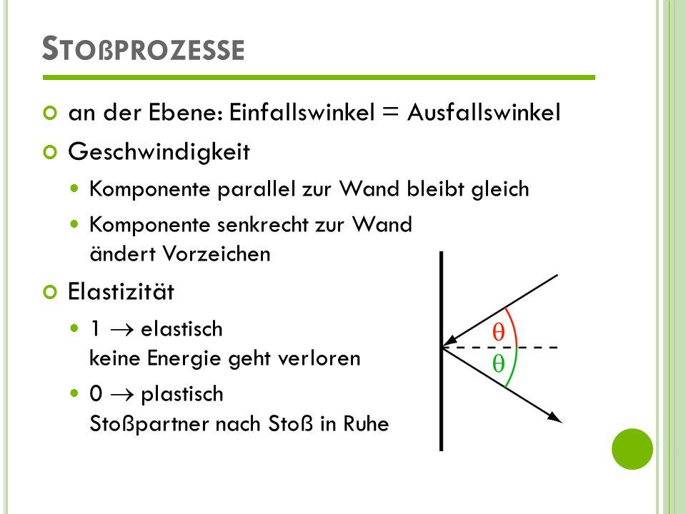 S TOßPROZESSE : 2 IDENTISCHE K UGELN Geschwindigkeit Tangentialkomponente unverändert Radialkomponente wird ausgetauscht