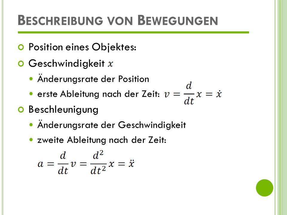 BEISPIEL: O BJEKT IM FREIEN F ALL Bewegungsgleichung Beschleunigung = Erdbeschleunigung Lösung: Integrieren einmal Integrieren ergibt Geschwindigkeit nochmal Integrieren ergibt Position Integrationskonstanten Anfangsgeschwindigkeit und -position