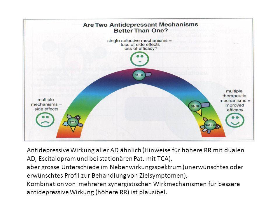 Antidepressive Wirkung aller AD ähnlich (Hinweise für höhere RR mit dualen AD, Escitalopram und bei stationären Pat. mit TCA), aber grosse Unterschied