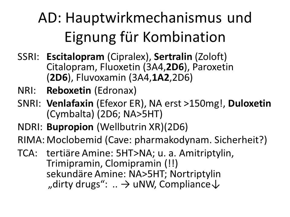 AD: Hauptwirkmechanismus und Eignung für Kombination SSRI:Escitalopram (Cipralex), Sertralin (Zoloft) Citalopram, Fluoxetin (3A4,2D6), Paroxetin (2D6)
