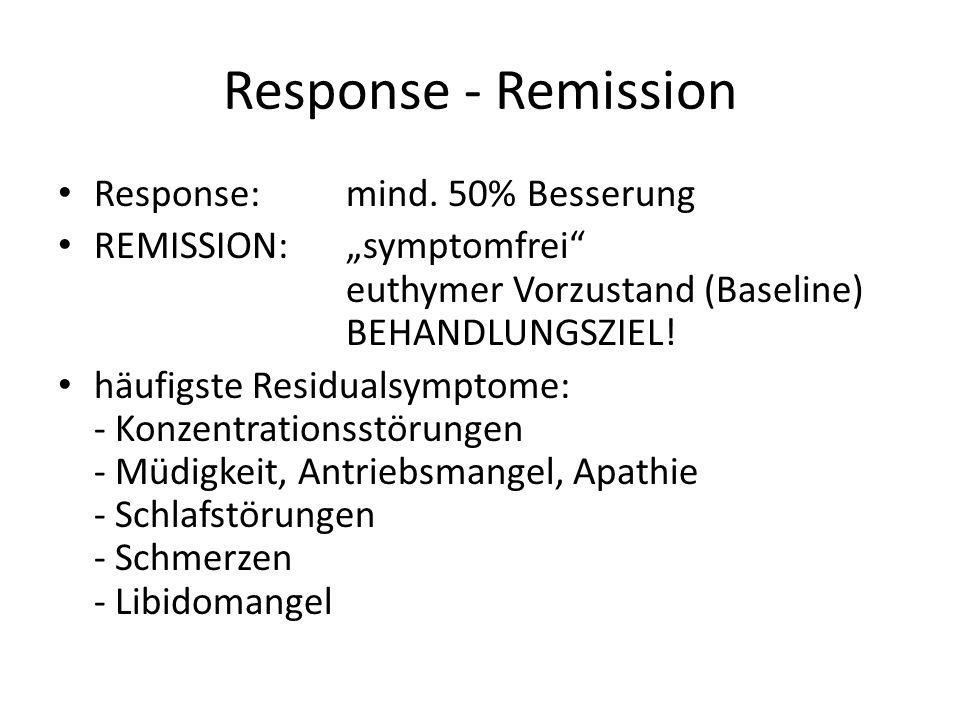 Response - Remission Response:mind. 50% Besserung REMISSION:symptomfrei euthymer Vorzustand (Baseline) BEHANDLUNGSZIEL! häufigste Residualsymptome: -