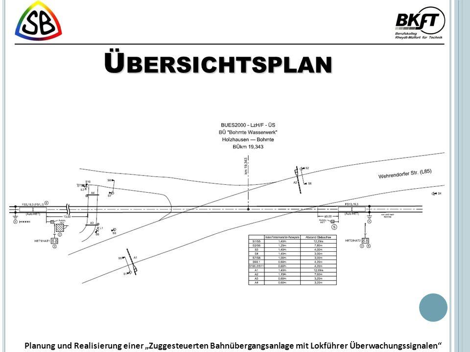 Ü BERSICHTSPLAN Planung und Realisierung einer Zuggesteuerten Bahnübergangsanlage mit Lokführer Überwachungssignalen